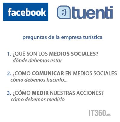 facebook-and-tuenti